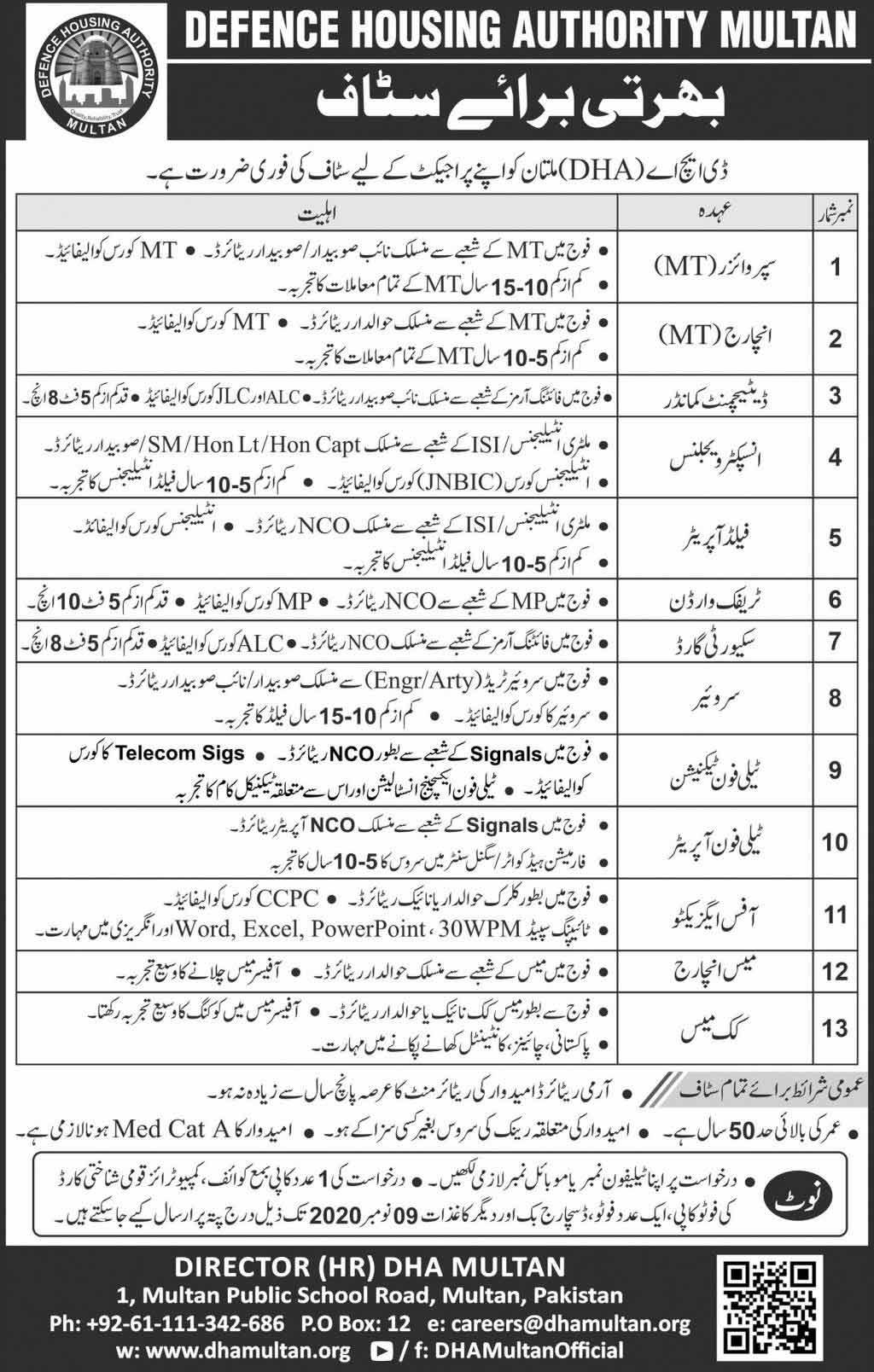 Defence Housing Authority DHA Multan Jobs 2020