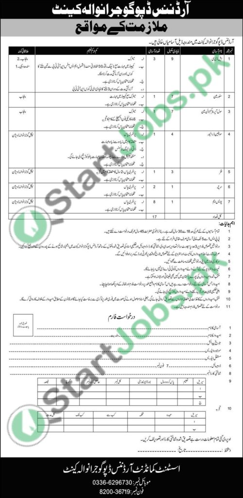 The Pakistan Army Ordnance Depot Gujranwala Jobs 2020