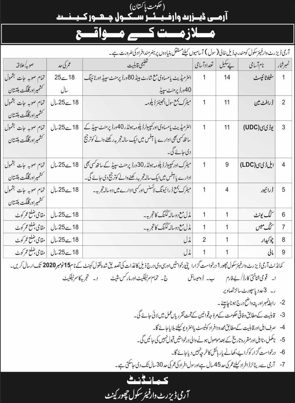 Pakistan Army Desert Warfare School Jobs 2020