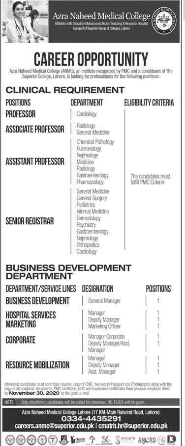 Azra Naheed Medical College Jobs 2020