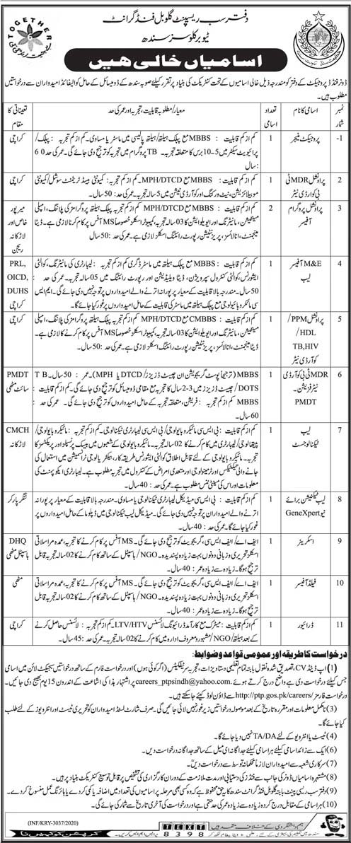 Donor Funded Project Sindh Jobs 2020
