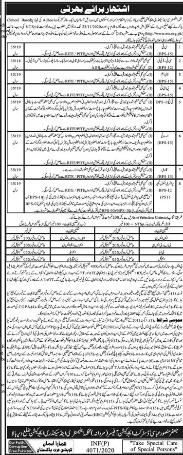Elementary and Secondary Education Dir Upper Jobs 2020