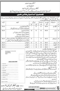 Energy Department Sindh Jobs 2020