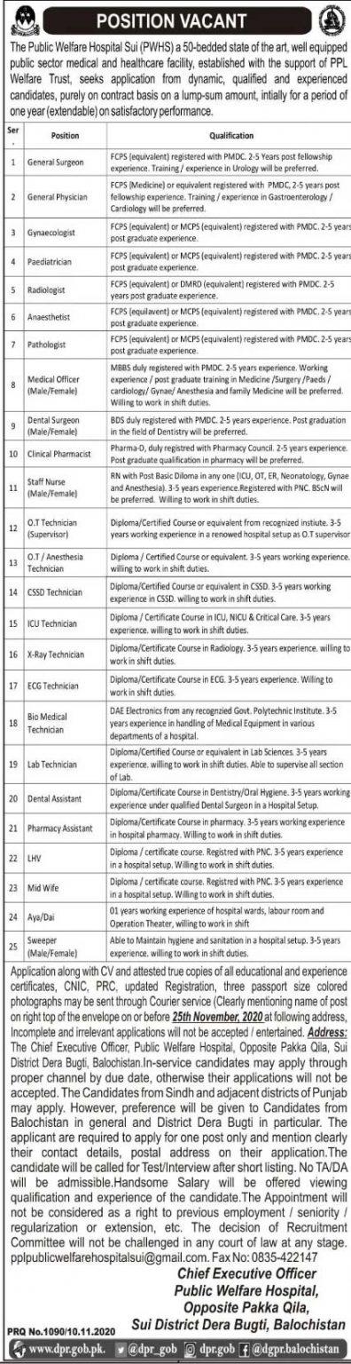 The Public Welfare Hospital Jobs 2020