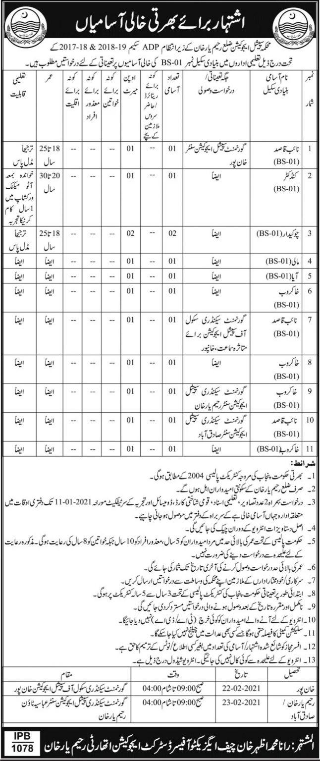Government Jobs in Rahim Yar Khan