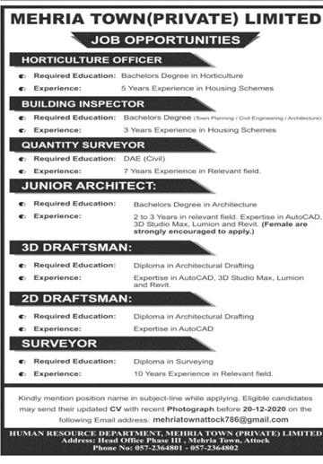 Mehria Town Attock Jobs December 2020