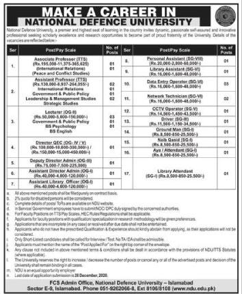 National Defence University Islamabad Jobs December 2020