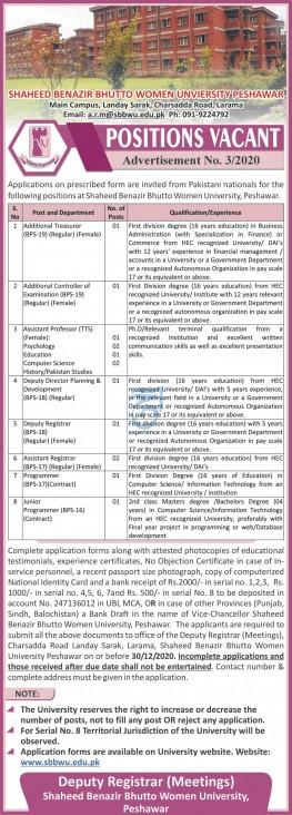 Shaheed Benazir Bhutto Women University SBBWU Jobs December 2020