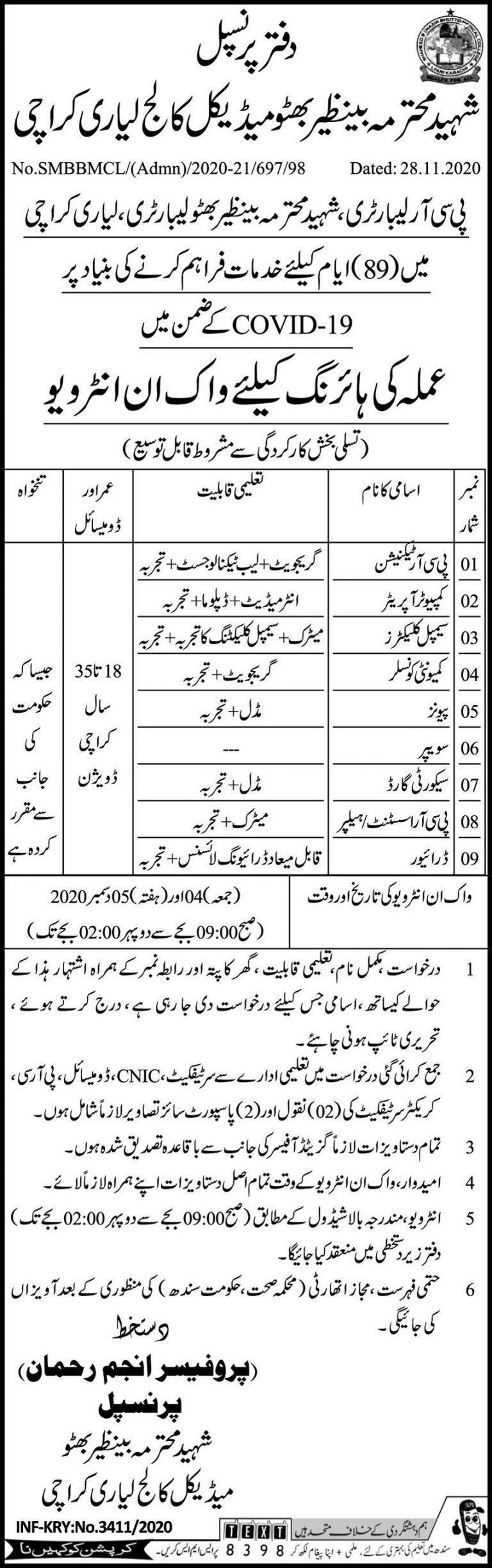 Shaheed Mohtarma Benazir Bhutto Medical College Jobs 2020