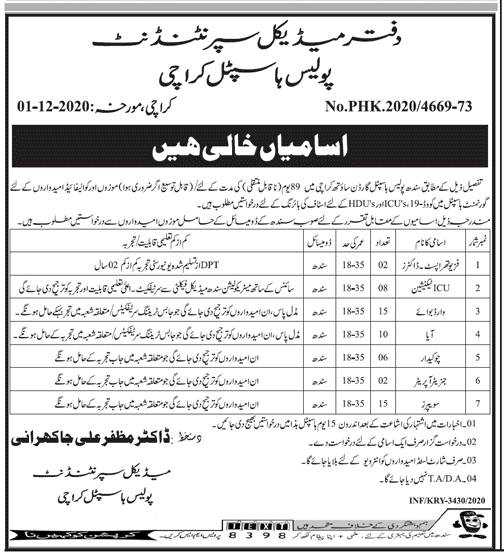 Sindh Police Hospital Jobs 2020