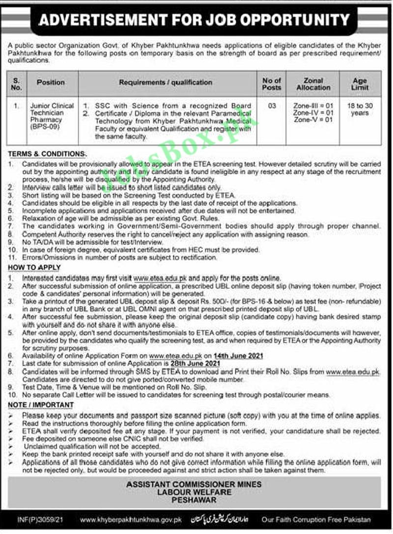 Mines Labour Welfare Peshawar Jobs 2021